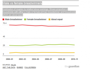 hilda report breadwinners
